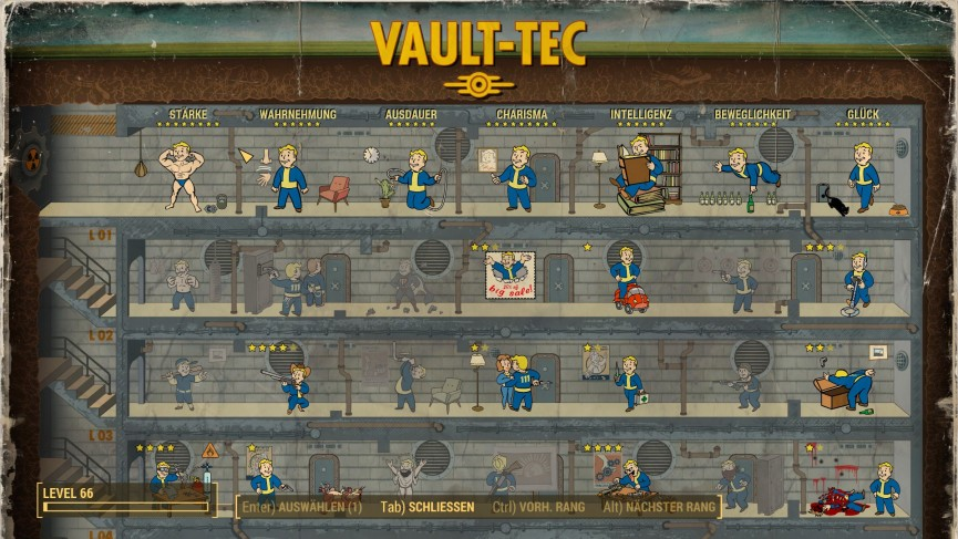 Vault-Tec Perk Tabelle